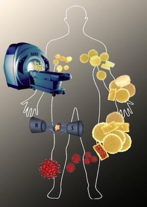 1-nanoscalecom